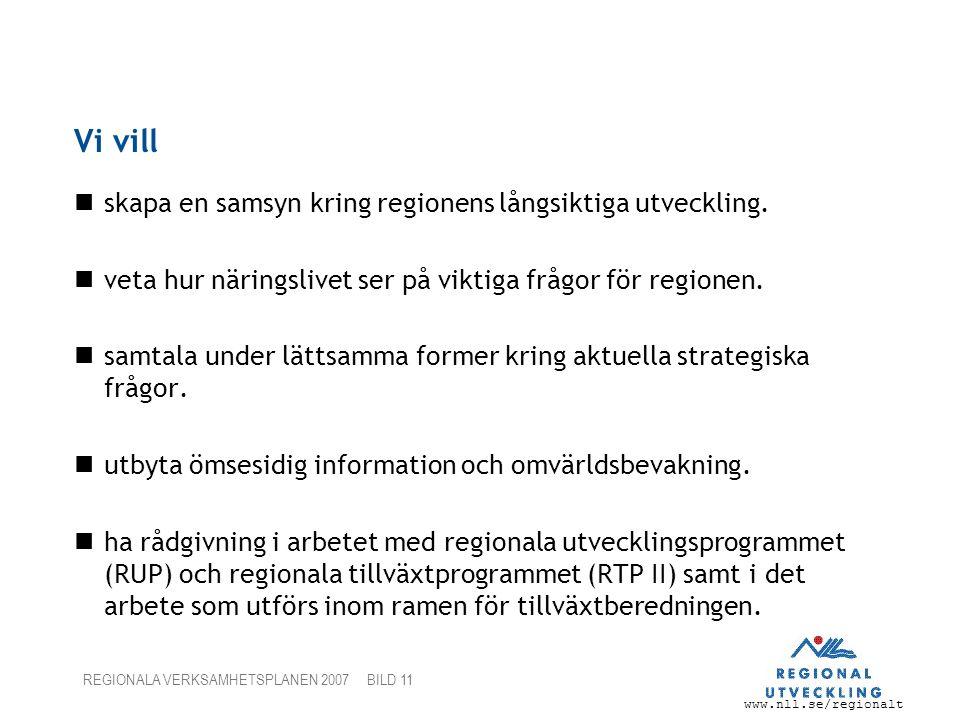 www.nll.se/regionalt REGIONALA VERKSAMHETSPLANEN 2007 BILD 11 Vi vill skapa en samsyn kring regionens långsiktiga utveckling. veta hur näringslivet se