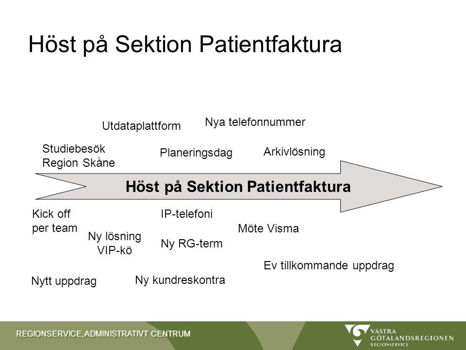 REGIONSERVICE, ADMINISTRATIVT CENTRUM Samtal till verksamhetstelefonen 3 – 25 september