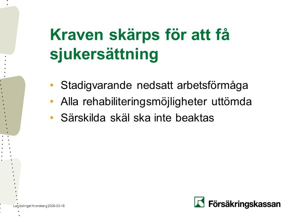 Landstinget Kronoberg 2009-03-16 Kraven skärps för att få sjukersättning Stadigvarande nedsatt arbetsförmåga Alla rehabiliteringsmöjligheter uttömda S