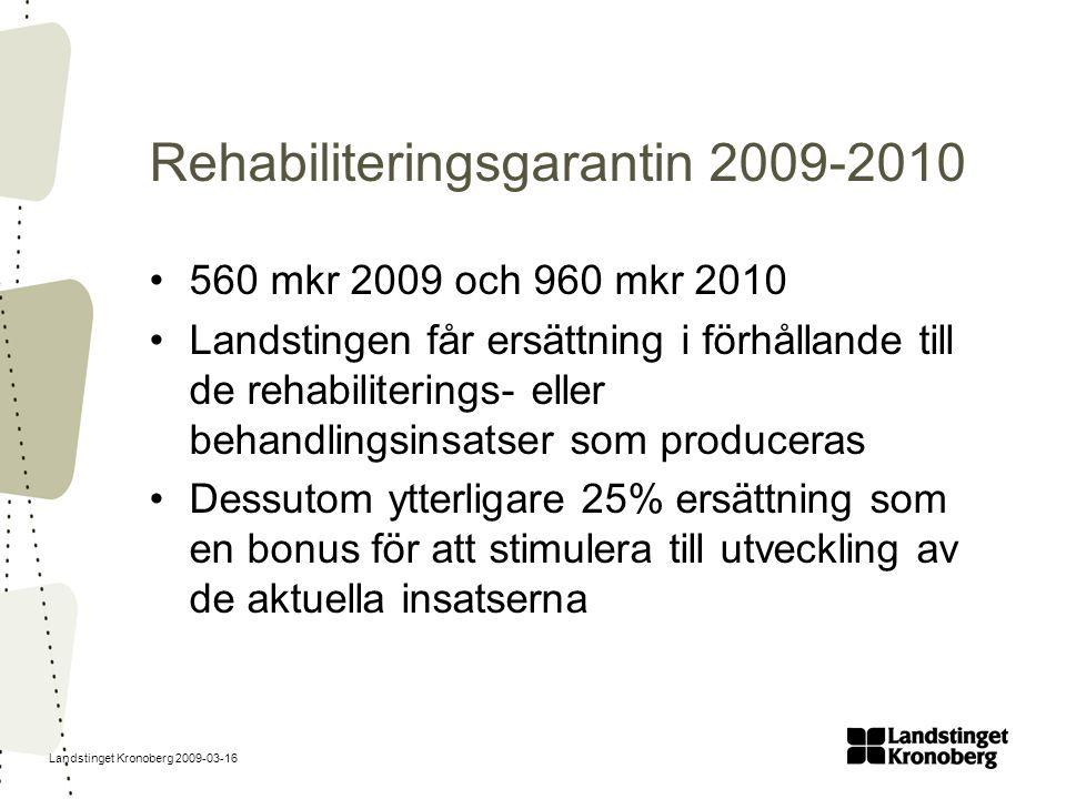 Landstinget Kronoberg 2009-03-16 Rehabiliteringsgarantin 2009-2010 560 mkr 2009 och 960 mkr 2010 Landstingen får ersättning i förhållande till de reha