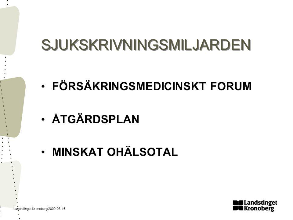 Landstinget Kronoberg 2009-03-16 Förlängd sjukpenning Förlängd sjukpenning kan beviljas i högst 550 dagar efter ansökan Ersättningsnivå 75 %