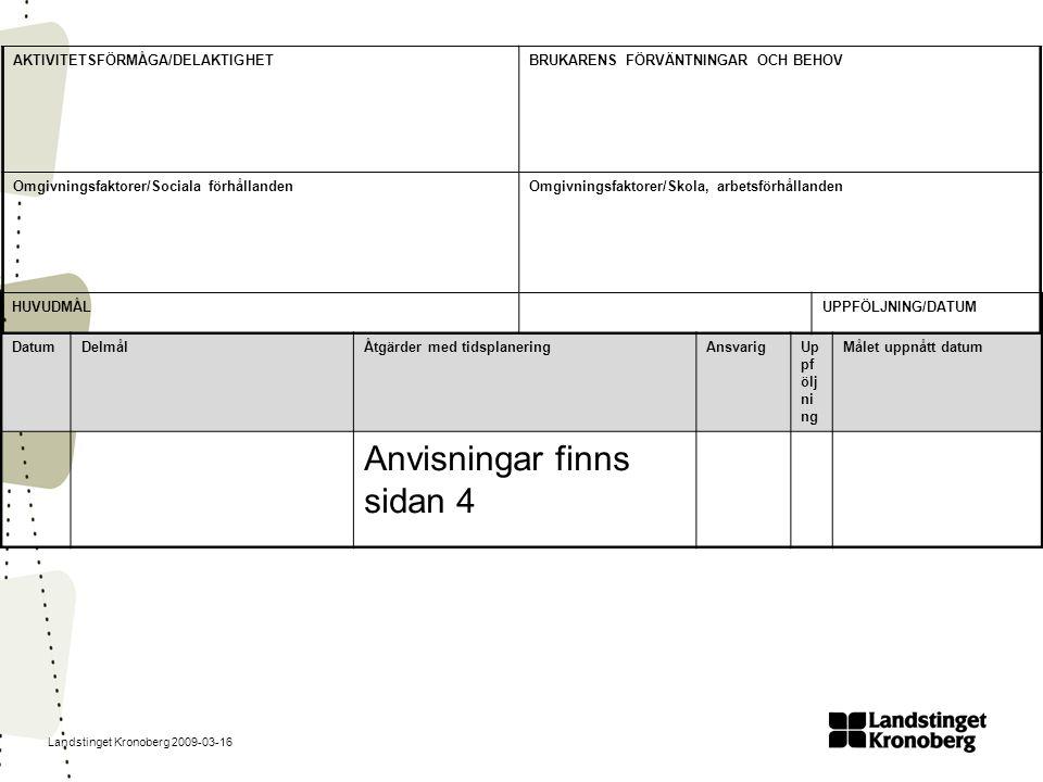Landstinget Kronoberg 2009-03-16 AKTIVITETSFÖRMÅGA/DELAKTIGHET BRUKARENS FÖRVÄNTNINGAR OCH BEHOV Omgivningsfaktorer/Sociala förhållandenOmgivningsfakt