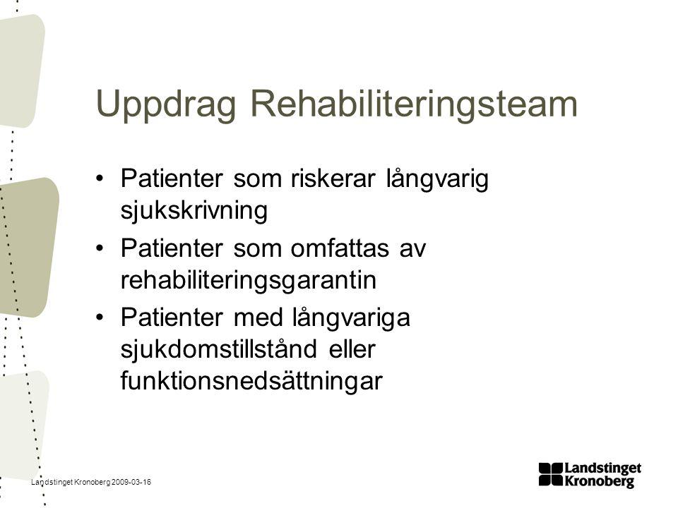 Landstinget Kronoberg 2009-03-16 Uppdrag Rehabiliteringsteam Patienter som riskerar långvarig sjukskrivning Patienter som omfattas av rehabiliteringsg