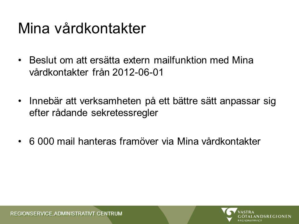 REGIONSERVICE, ADMINISTRATIVT CENTRUM Mina vårdkontakter Beslut om att ersätta extern mailfunktion med Mina vårdkontakter från 2012-06-01 Innebär att
