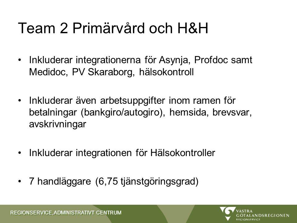 REGIONSERVICE, ADMINISTRATIVT CENTRUM Team 2 Primärvård och H&H Inkluderar integrationerna för Asynja, Profdoc samt Medidoc, PV Skaraborg, hälsokontro