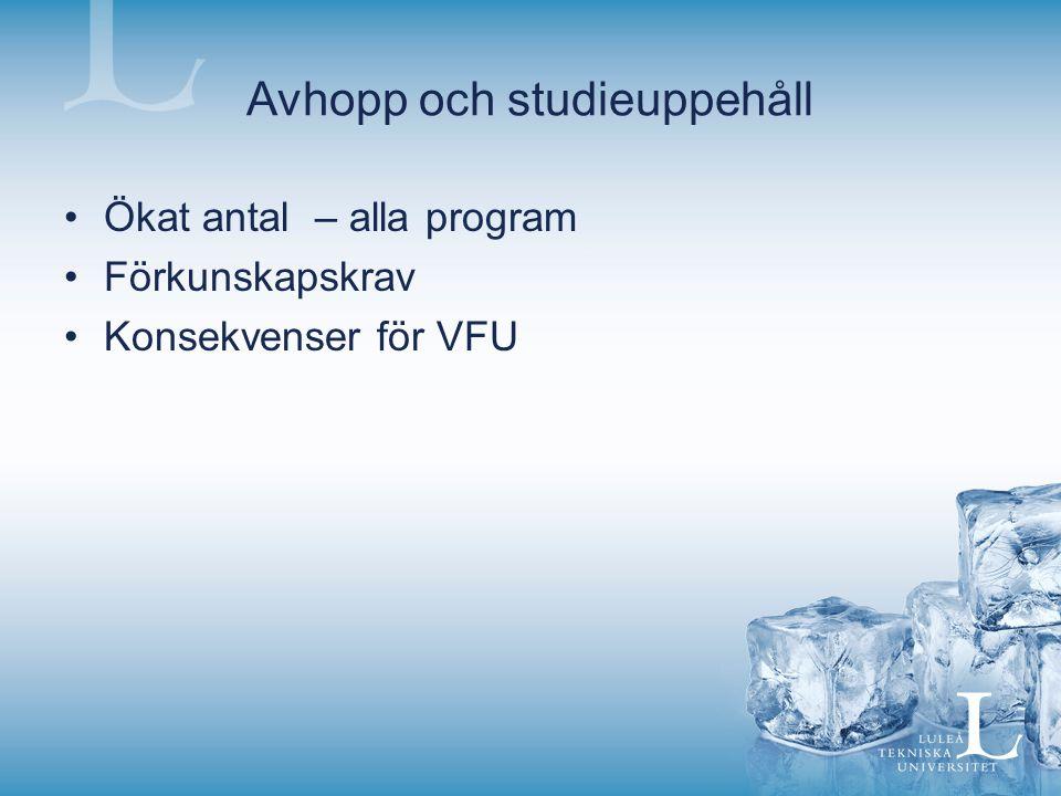 Avhopp och studieuppehåll Ökat antal – alla program Förkunskapskrav Konsekvenser för VFU