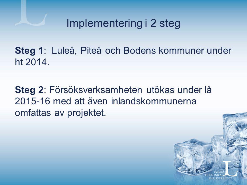Implementering i 2 steg Steg 1: Luleå, Piteå och Bodens kommuner under ht 2014. Steg 2: Försöksverksamheten utökas under lå 2015-16 med att även inlan