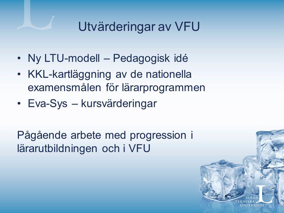 Utvärderingar av VFU Ny LTU-modell – Pedagogisk idé KKL-kartläggning av de nationella examensmålen för lärarprogrammen Eva-Sys – kursvärderingar Pågåe