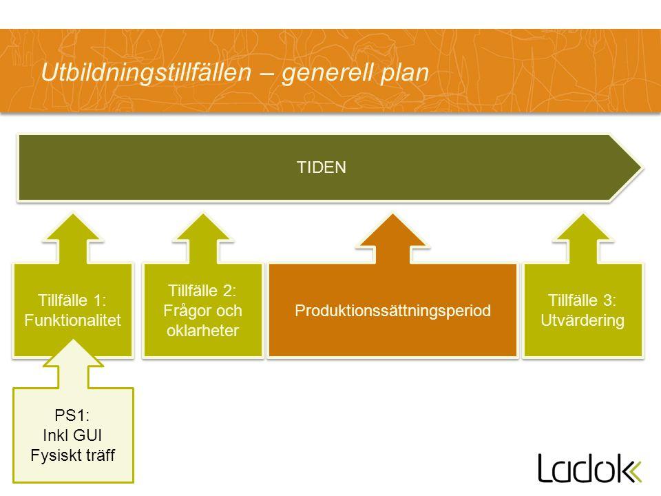 3 Utbildningstillfällen – generell plan TIDEN Tillfälle 1: Funktionalitet Tillfälle 1: Funktionalitet Tillfälle 2: Frågor och oklarheter Tillfälle 2: