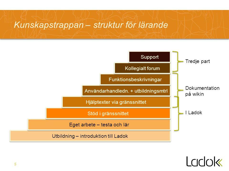 5 Kunskapstrappan – struktur för lärande Utbildning – introduktion till Ladok Eget arbete – testa och lär Stöd i gränssnittet Hjälptexter via gränssni