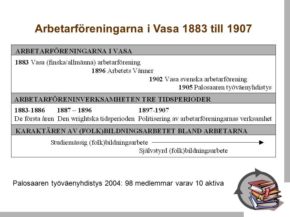 Arbetarföreningarna i Vasa 1883 till 1907 Palosaaren työväenyhdistys 2004: 98 medlemmar varav 10 aktiva