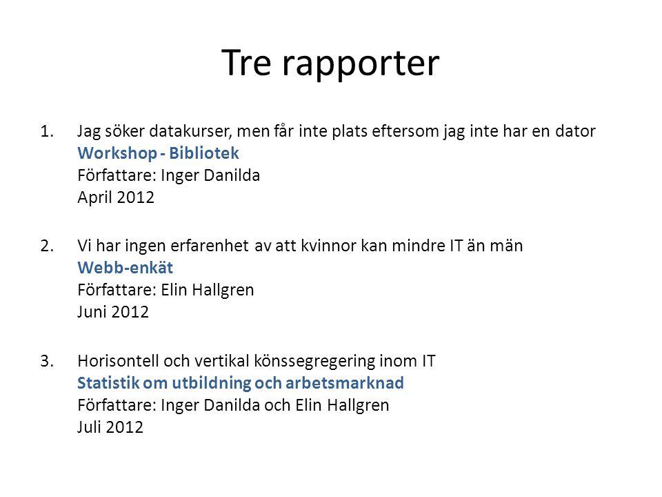 Tre rapporter 1.Jag söker datakurser, men får inte plats eftersom jag inte har en dator Workshop - Bibliotek Författare: Inger Danilda April 2012 2.Vi