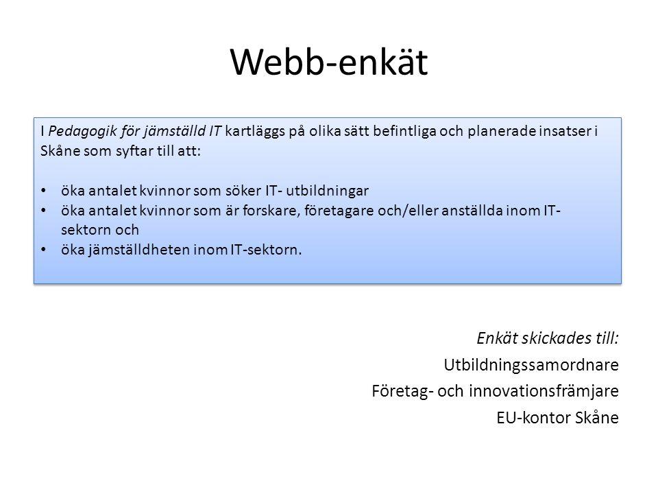 Webb-enkät Enkät skickades till: Utbildningssamordnare Företag- och innovationsfrämjare EU-kontor Skåne I Pedagogik för jämställd IT kartläggs på olik