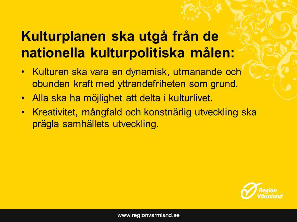 www.regionvarmland.se För att uppnå målen ska kulturpolitiken: -främja allas möjligheter till kulturupplevelser, bildning och till att utveckla sina skapande förmågor, -främja kvalitet och konstnärlig förnyelse, -främja ett levande kulturarv som bevaras, används och utvecklas, -främja internationellt och interkulturellt utbyte och samverkan, -särskilt uppmärksamma barns och ungas rätt till kultur.