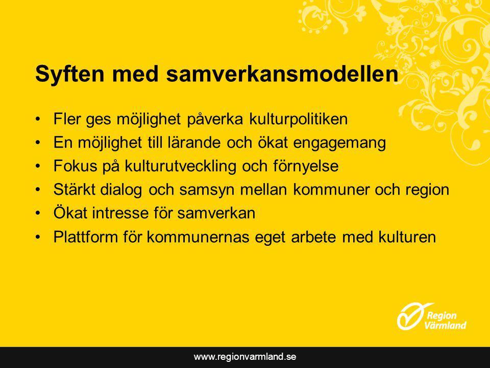 www.regionvarmland.se Vad händer med förslag och idéer.