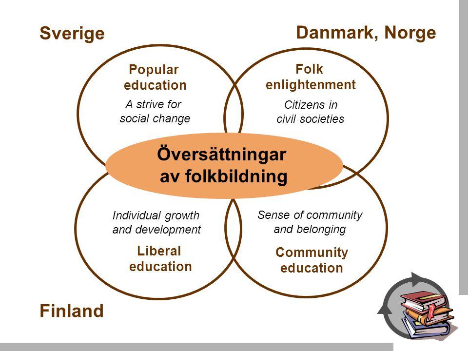 Vapaa sivistystyö – Folkbildning – Folkeoplysning Vapaus fri och frivillig Kansa folk Sivistys valistus bildning - upplysning Att bli och växa som människa och medborgare Arbete