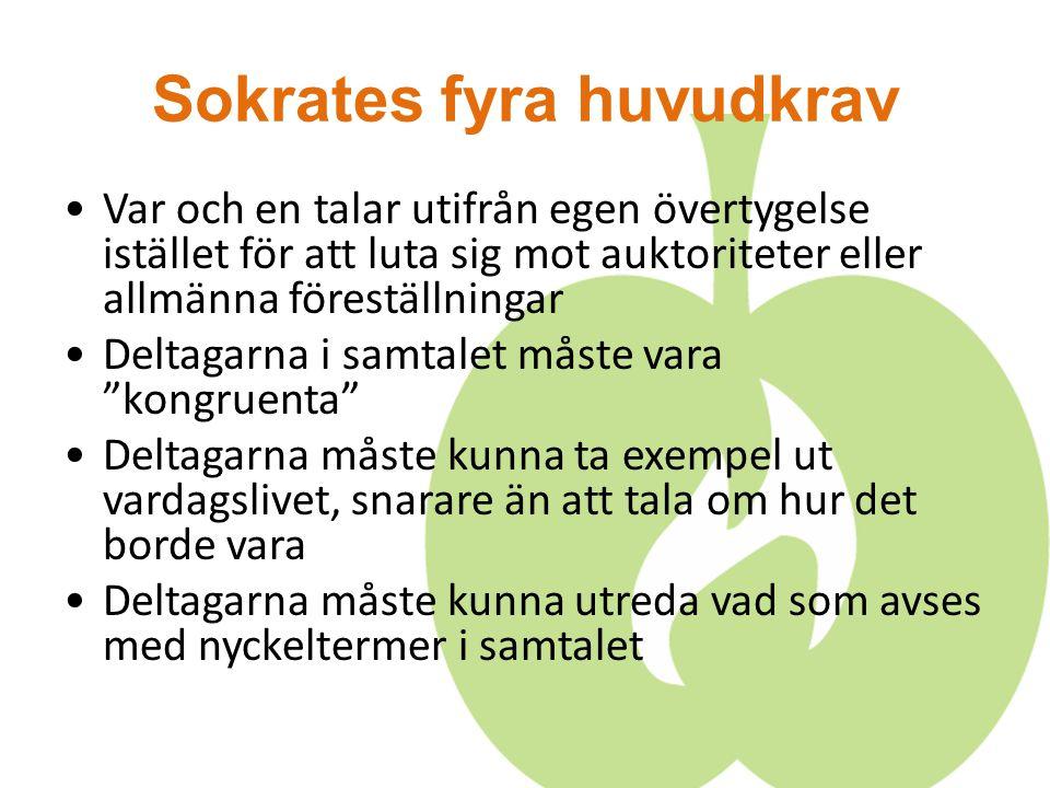 Sokrates fyra huvudkrav Var och en talar utifrån egen övertygelse istället för att luta sig mot auktoriteter eller allmänna föreställningar Deltagarna