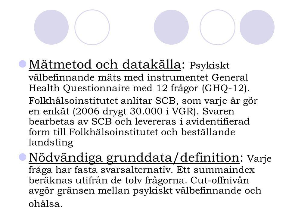 Mätmetod och datakälla: Psykiskt välbefinnande mäts med instrumentet General Health Questionnaire med 12 frågor (GHQ-12). Folkhälsoinstitutet anlitar