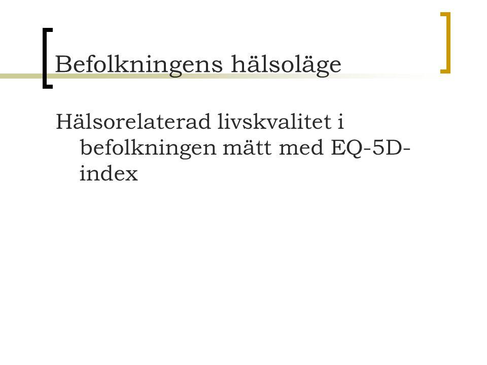 Befolkningens hälsoläge Hälsorelaterad livskvalitet i befolkningen mätt med EQ-5D- index