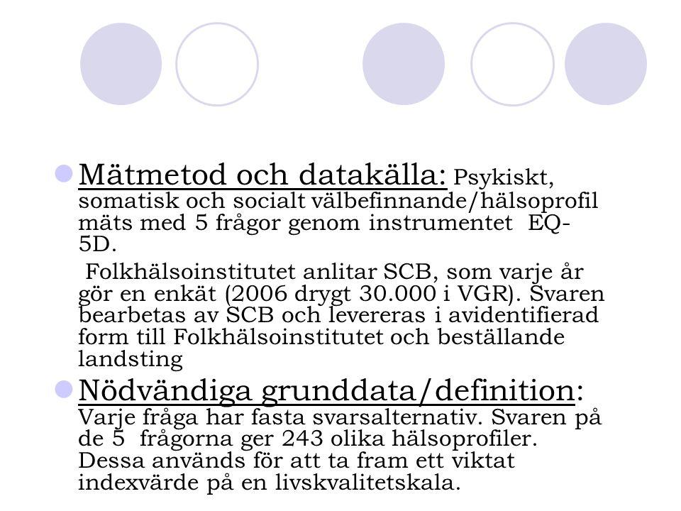Mätmetod och datakälla: Psykiskt, somatisk och socialt välbefinnande/hälsoprofil mäts med 5 frågor genom instrumentet EQ- 5D. Folkhälsoinstitutet anli