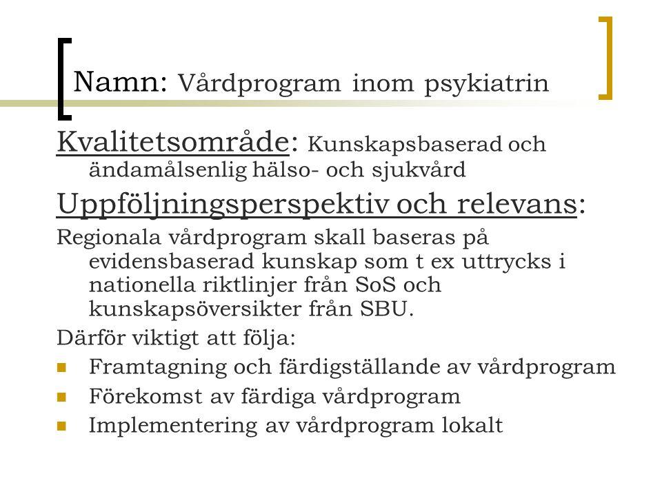 Namn: Vårdprogram inom psykiatrin Kvalitetsområde: Kunskapsbaserad och ändamålsenlig hälso- och sjukvård Uppföljningsperspektiv och relevans: Regional