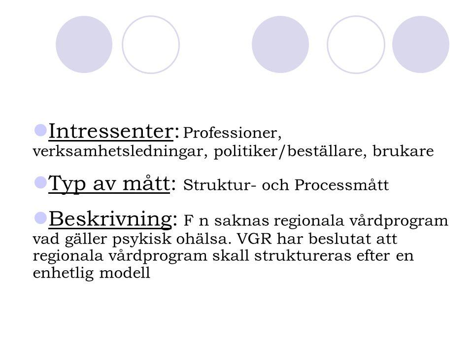 Intressenter: Professioner, verksamhetsledningar, politiker/beställare, brukare Typ av mått: Struktur- och Processmått Beskrivning: F n saknas regiona