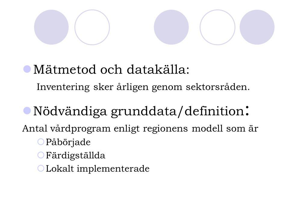 Mätmetod och datakälla: Inventering sker årligen genom sektorsråden. Nödvändiga grunddata/definition : Antal vårdprogram enligt regionens modell som ä