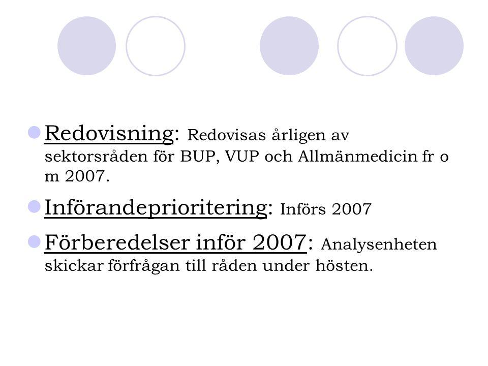 Redovisning: Redovisas årligen av sektorsråden för BUP, VUP och Allmänmedicin fr o m 2007. Införandeprioritering: Införs 2007 Förberedelser inför 2007