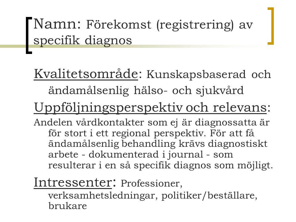 Namn: Förekomst (registrering) av specifik diagnos Kvalitetsområde: Kunskapsbaserad och ändamålsenlig hälso- och sjukvård Uppföljningsperspektiv och r