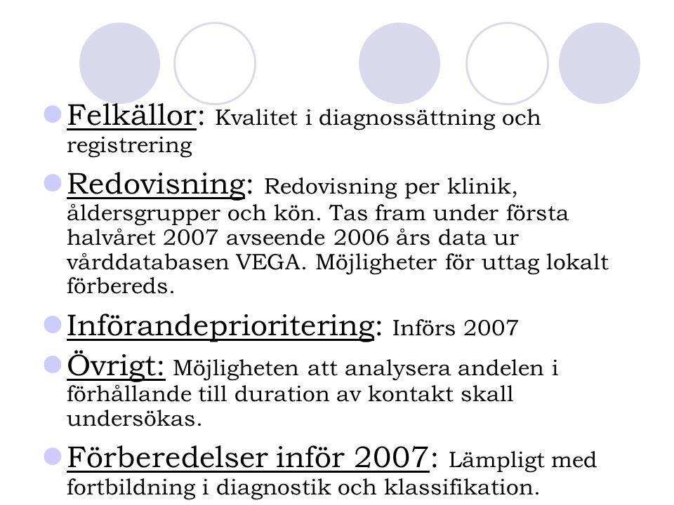 Felkällor: Kvalitet i diagnossättning och registrering Redovisning: Redovisning per klinik, åldersgrupper och kön. Tas fram under första halvåret 2007