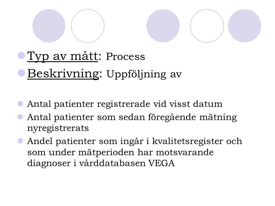 Typ av mått: Process Beskrivning: Uppföljning av Antal patienter registrerade vid visst datum Antal patienter som sedan föregående mätning nyregistrer
