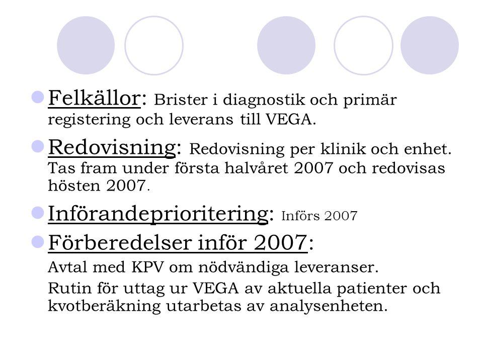 Felkällor: Brister i diagnostik och primär registering och leverans till VEGA. Redovisning: Redovisning per klinik och enhet. Tas fram under första ha