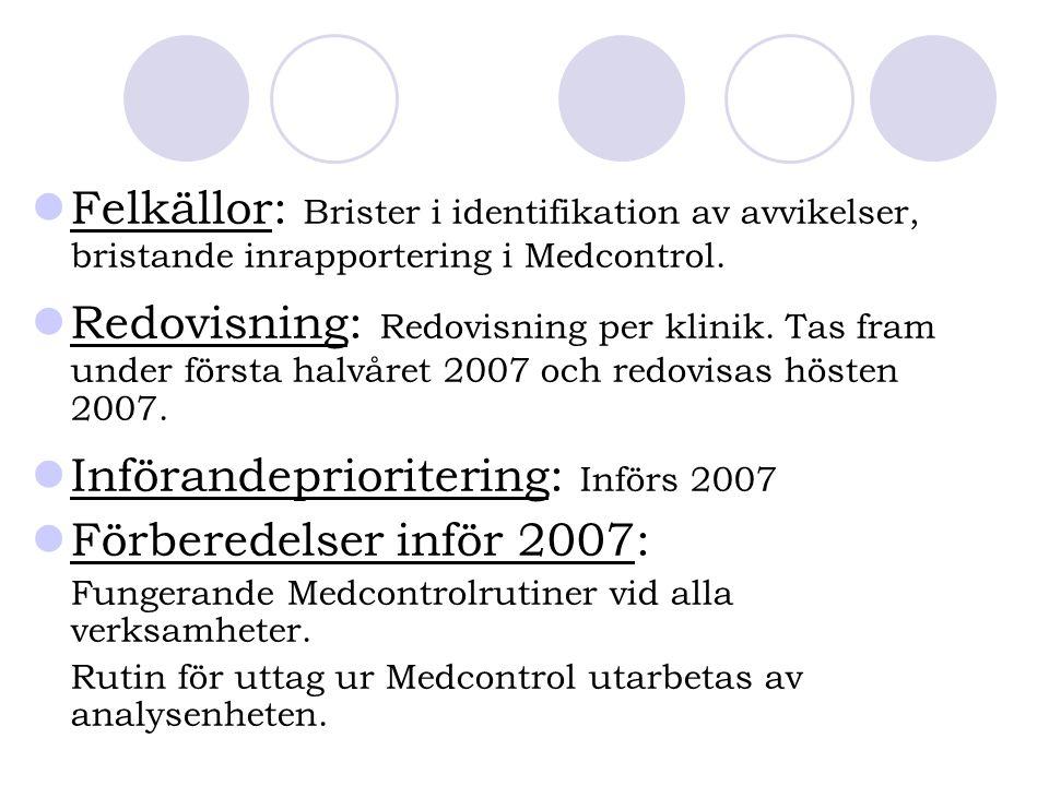 Felkällor: Brister i identifikation av avvikelser, bristande inrapportering i Medcontrol. Redovisning: Redovisning per klinik. Tas fram under första h