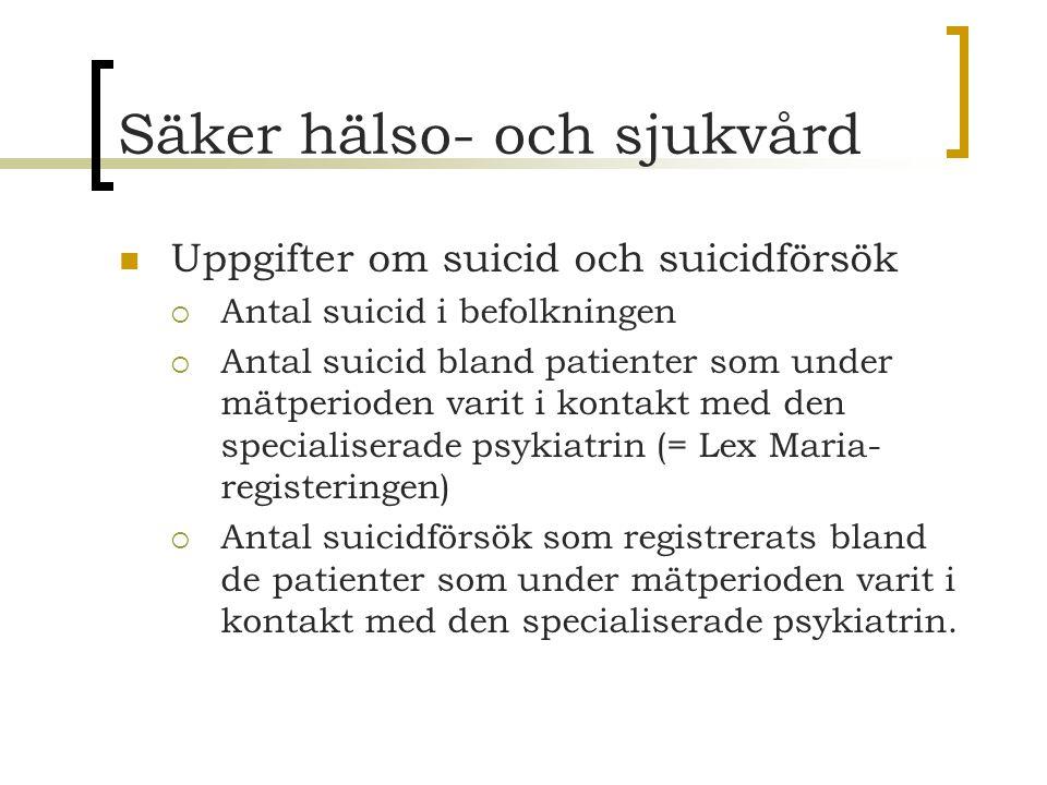 Säker hälso- och sjukvård Uppgifter om suicid och suicidförsök  Antal suicid i befolkningen  Antal suicid bland patienter som under mätperioden vari