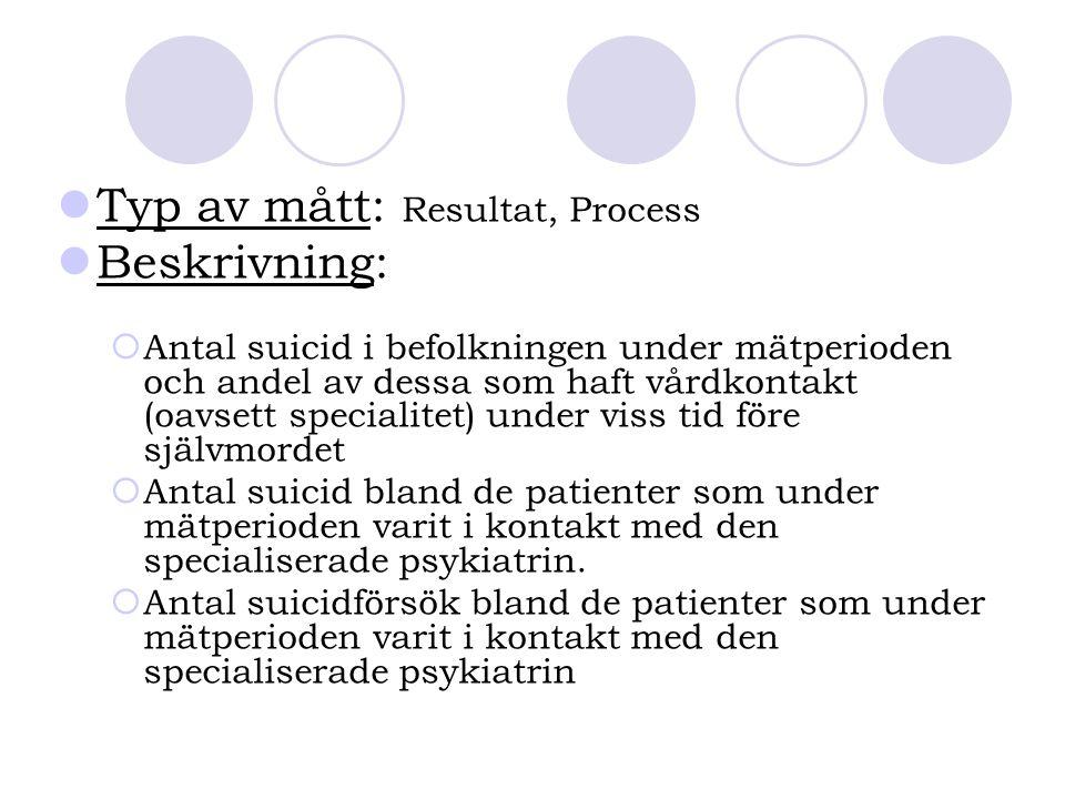 Typ av mått: Resultat, Process Beskrivning:  Antal suicid i befolkningen under mätperioden och andel av dessa som haft vårdkontakt (oavsett specialit