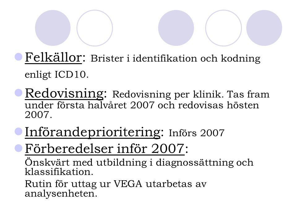 Felkällor: Brister i identifikation och kodning enligt ICD10. Redovisning: Redovisning per klinik. Tas fram under första halvåret 2007 och redovisas h