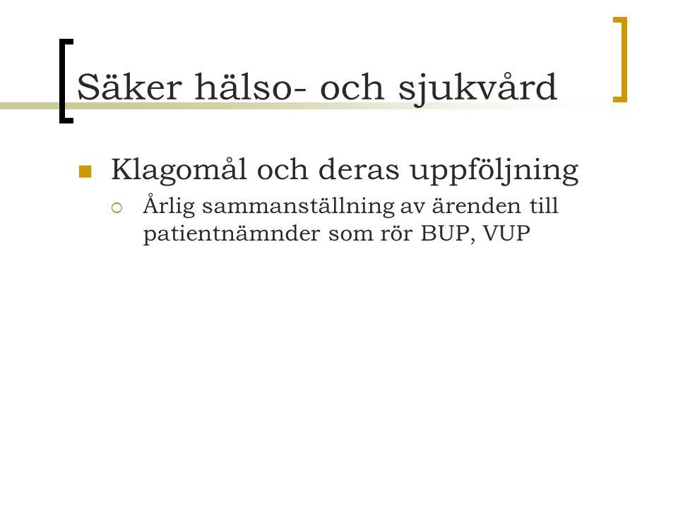 Säker hälso- och sjukvård Klagomål och deras uppföljning  Årlig sammanställning av ärenden till patientnämnder som rör BUP, VUP