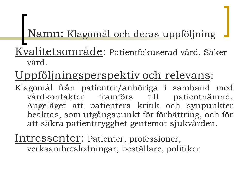 Namn: Klagomål och deras uppföljning Kvalitetsområde: Patientfokuserad vård, Säker vård. Uppföljningsperspektiv och relevans: Klagomål från patienter/