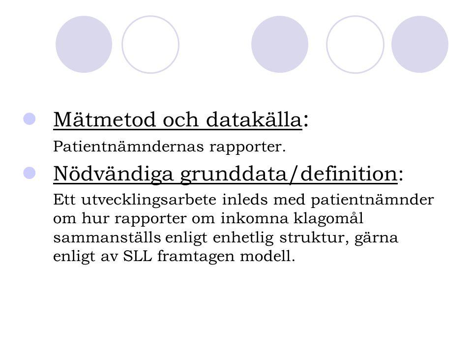 Mätmetod och datakälla : Patientnämndernas rapporter. Nödvändiga grunddata/definition: Ett utvecklingsarbete inleds med patientnämnder om hur rapporte