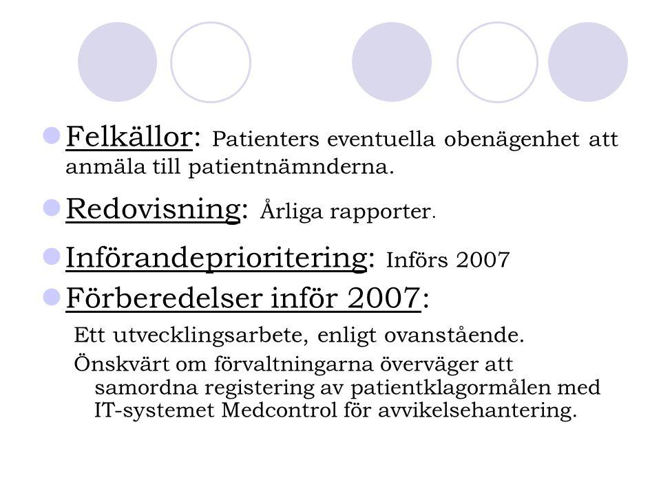 Felkällor: Patienters eventuella obenägenhet att anmäla till patientnämnderna. Redovisning: Årliga rapporter. Införandeprioritering: Införs 2007 Förbe