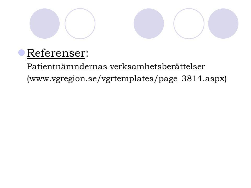 Referenser: Patientnämndernas verksamhetsberättelser (www.vgregion.se/vgrtemplates/page_3814.aspx)