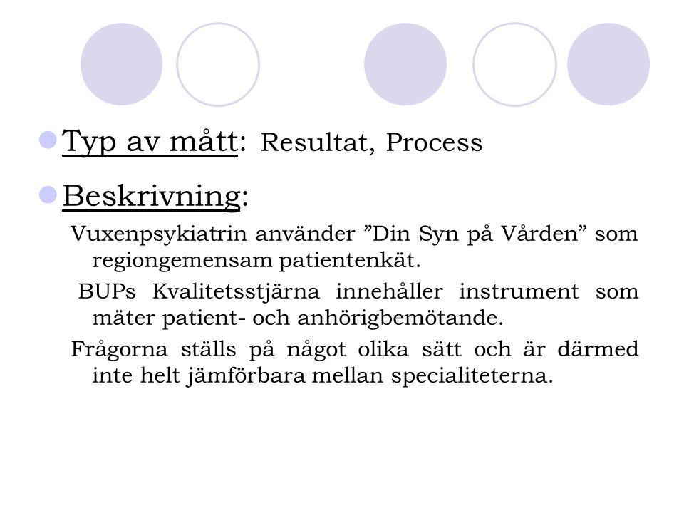 """Typ av mått: Resultat, Process Beskrivning: Vuxenpsykiatrin använder """"Din Syn på Vården"""" som regiongemensam patientenkät. BUPs Kvalitetsstjärna innehå"""