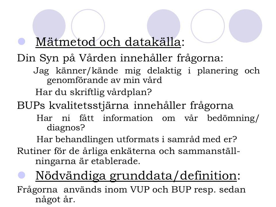 Mätmetod och datakälla: Din Syn på Vården innehåller frågorna: Jag känner/kände mig delaktig i planering och genomförande av min vård Har du skriftlig