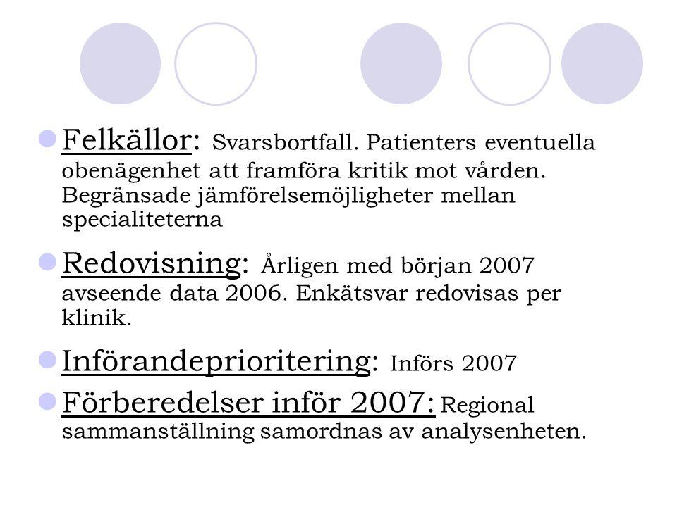 Felkällor: Svarsbortfall. Patienters eventuella obenägenhet att framföra kritik mot vården. Begränsade jämförelsemöjligheter mellan specialiteterna Re