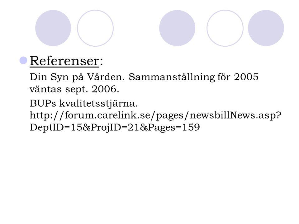 Referenser: Din Syn på Vården. Sammanställning för 2005 väntas sept. 2006. BUPs kvalitetsstjärna. http://forum.carelink.se/pages/newsbillNews.asp? Dep