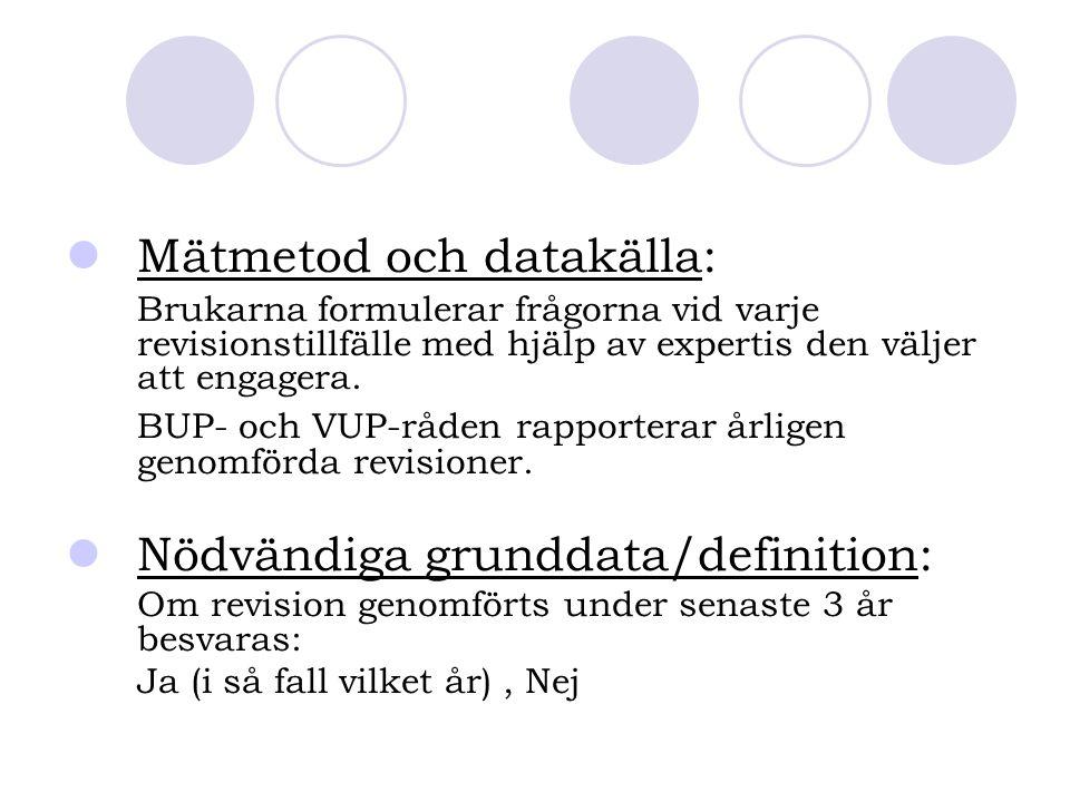 Mätmetod och datakälla: Brukarna formulerar frågorna vid varje revisionstillfälle med hjälp av expertis den väljer att engagera. BUP- och VUP-råden ra