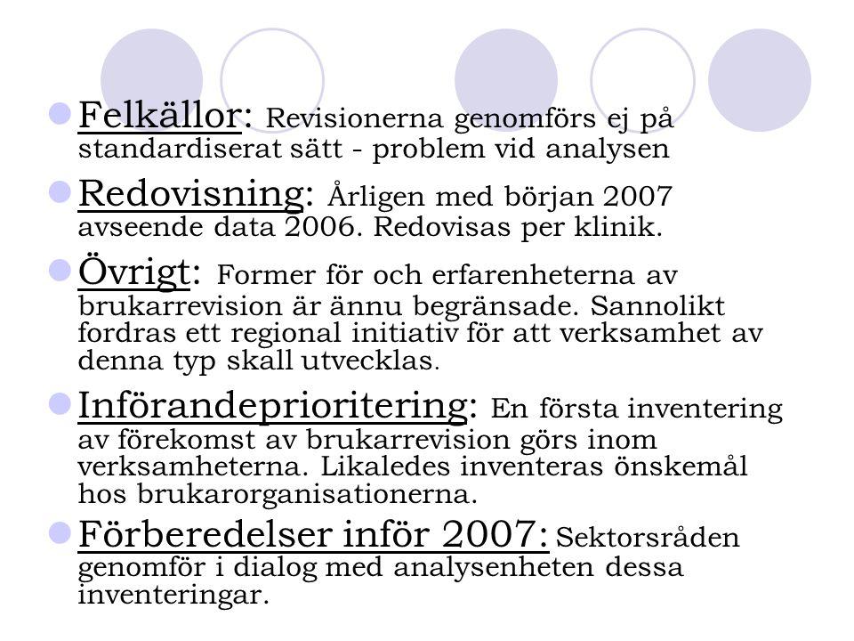 Felkällor: Revisionerna genomförs ej på standardiserat sätt - problem vid analysen Redovisning: Årligen med början 2007 avseende data 2006. Redovisas