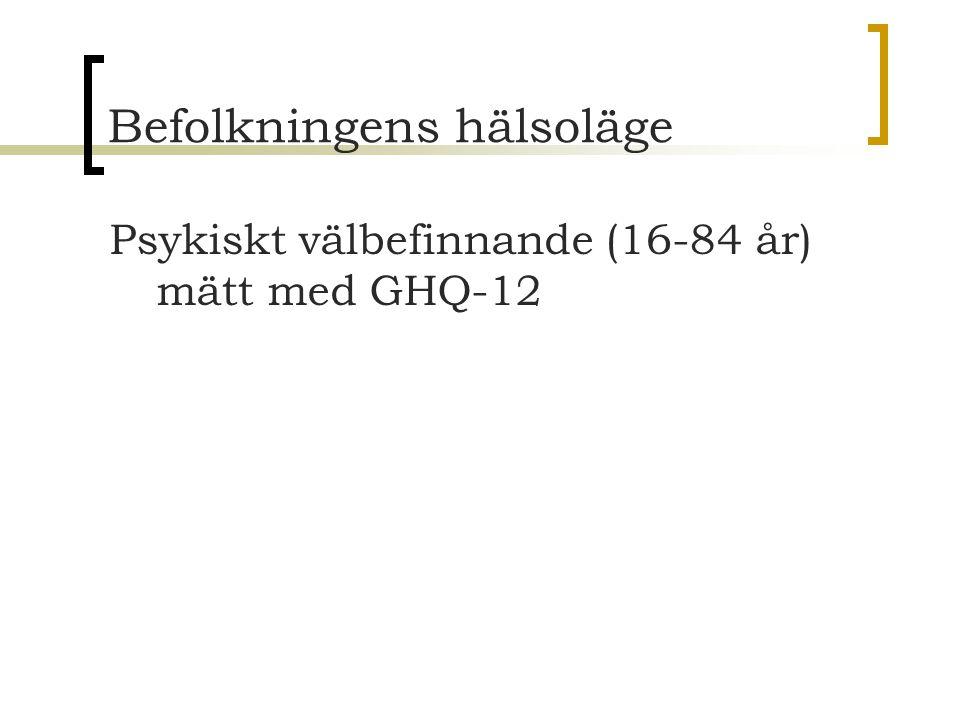 Felkällor: Bristande inrapportering Redovisning: Årligen med början 2007.