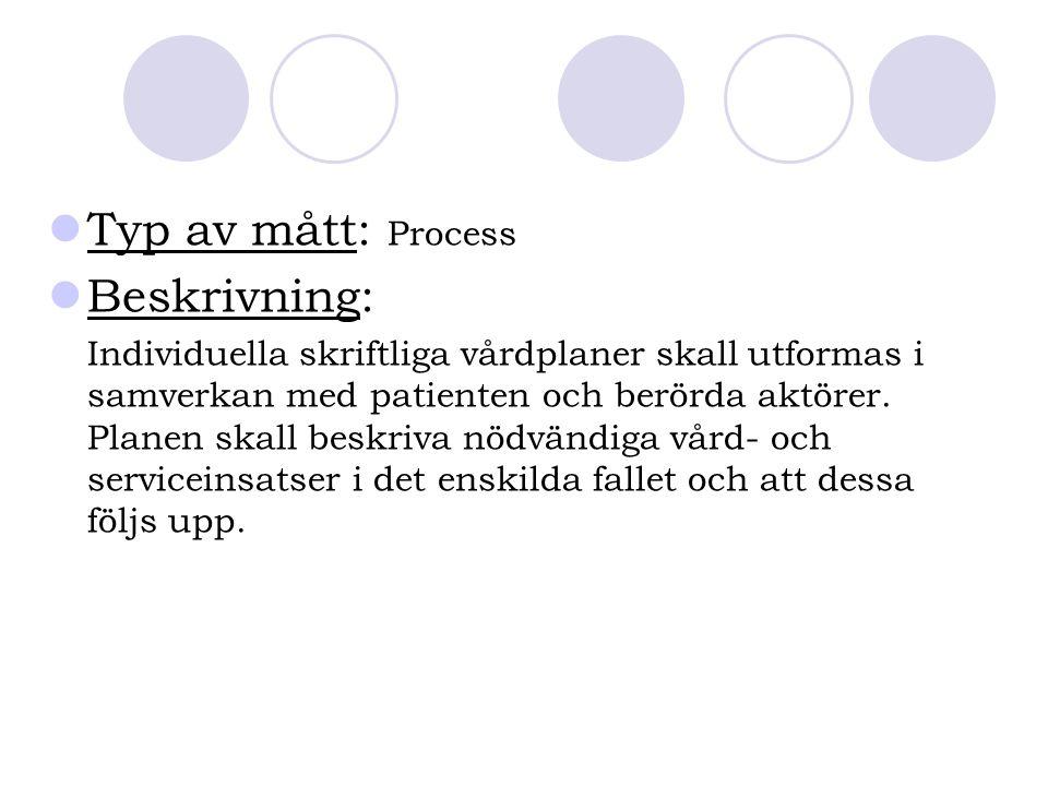 Typ av mått: Process Beskrivning: Individuella skriftliga vårdplaner skall utformas i samverkan med patienten och berörda aktörer. Planen skall beskri