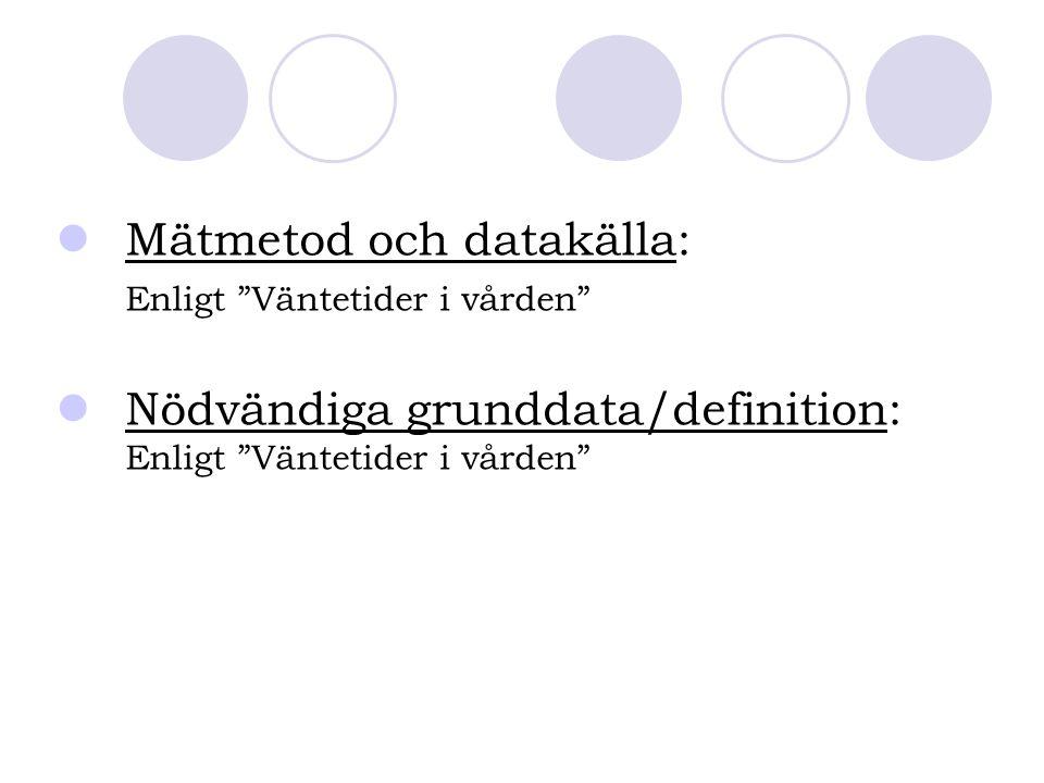 """Mätmetod och datakälla: Enligt """"Väntetider i vården"""" Nödvändiga grunddata/definition: Enligt """"Väntetider i vården"""""""
